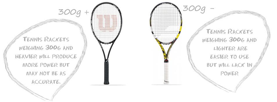 tennisracket kopen